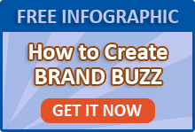 How to Create Brand Buzz Download